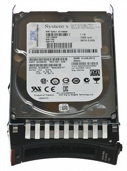IBM 1TB 7200ბრ/წთ 2.5